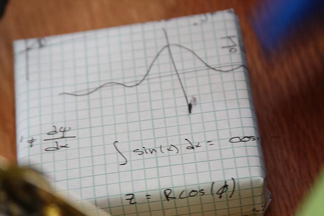 Gifted Algebra 1 Image